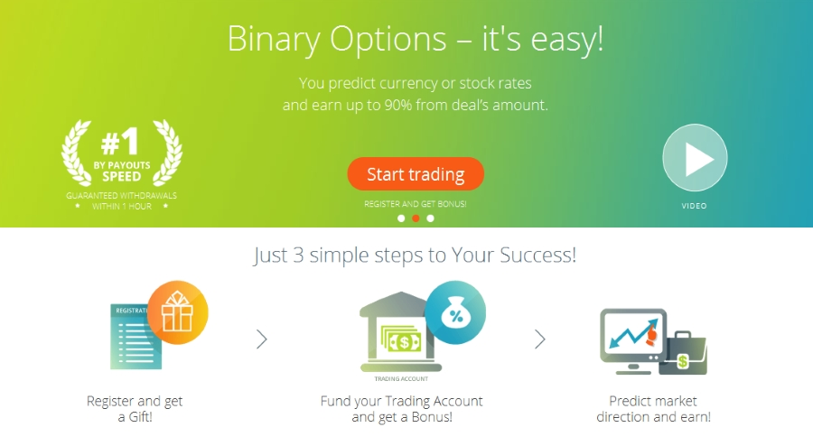 Best forex binary options brokers