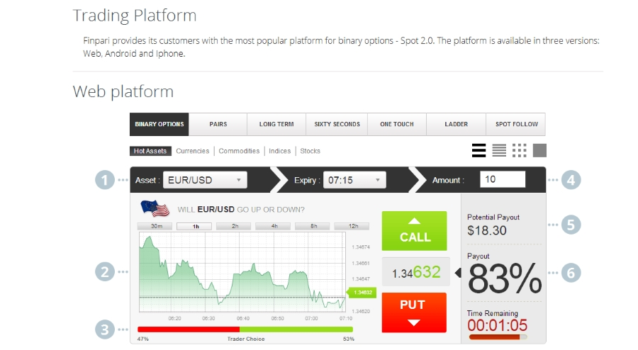Top binary options platforms