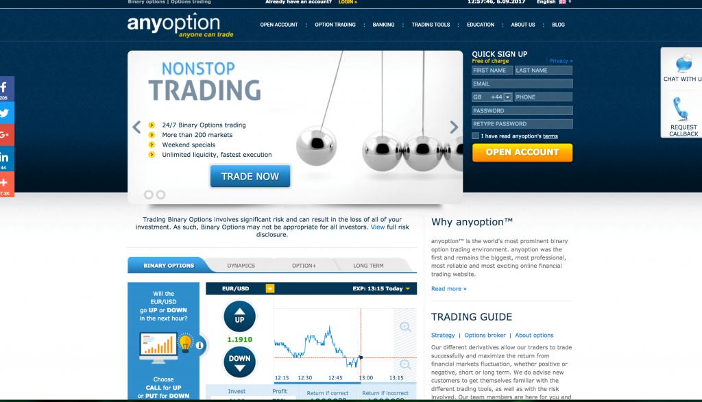 anyoption options bináris)