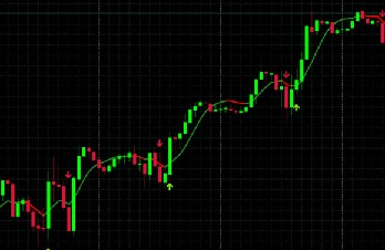 Binary trading systems
