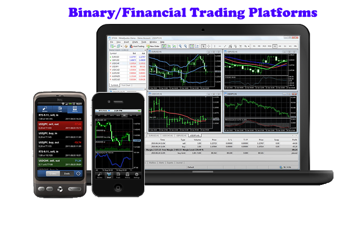 Binary options brokers platforms