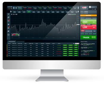 Tradesmarter binary options us greyhound racing betting sites