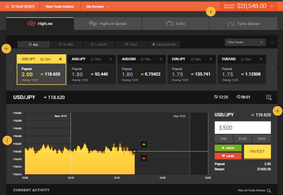 Trading saham di indonesia