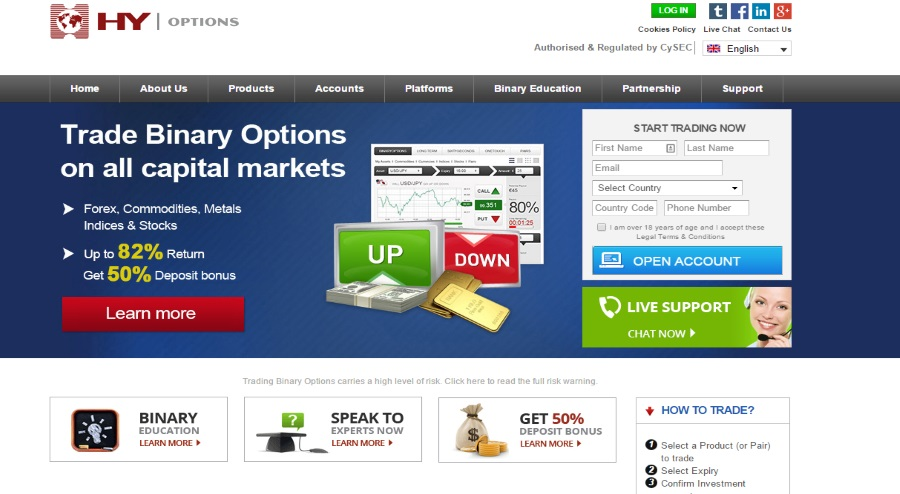 Go markets binary options